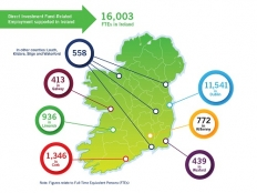 Irish Funds Regional Roadshow Recap