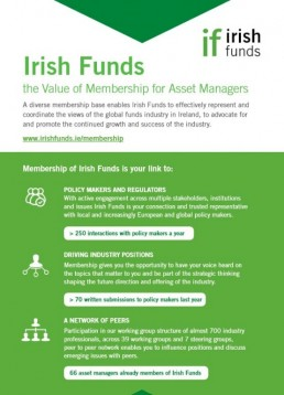 Membership for Asset Managers